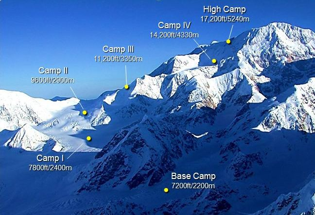 West-Buttress-Overview_2 NPS